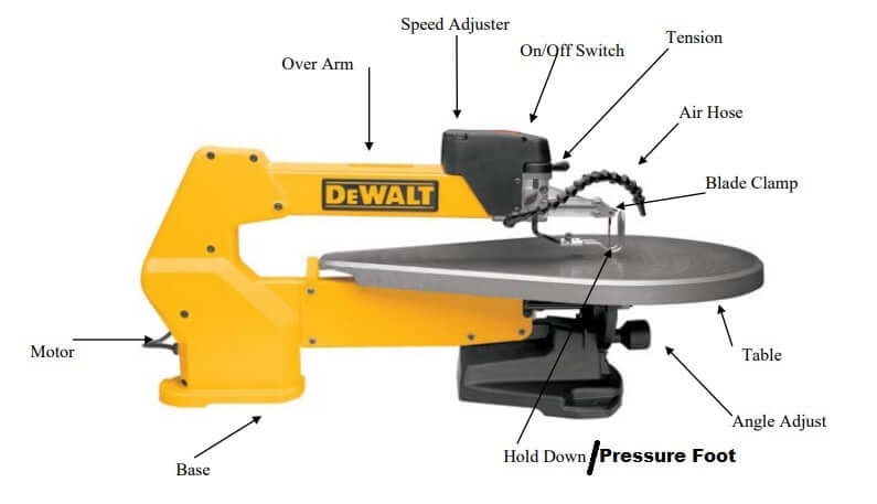 parts-of-a-scroll-saw