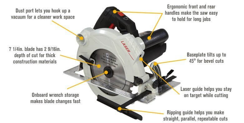 what-is-a-circular-saw-used-for